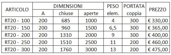 prezzi rampe telescopiche